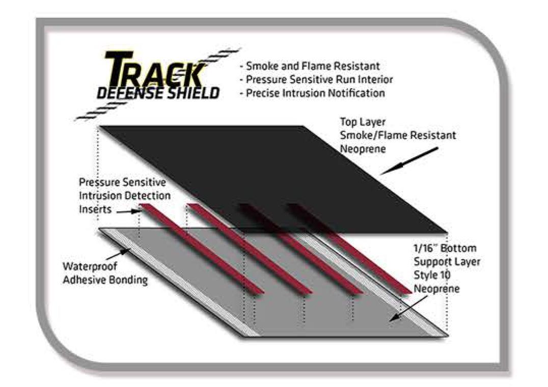 Track Defense Shield Sensor
